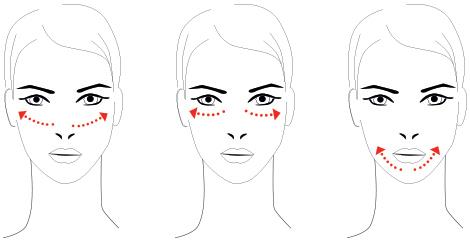 massaggio viso anti rughe