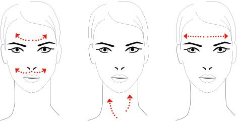 massaggio viso pilogen